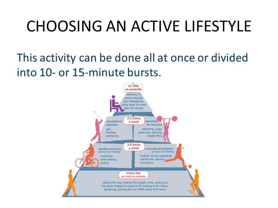 CHOOSING AN ACTIVE LIFESTYLE This activity can be done all at once or divided into 10- or 15-minute bursts.