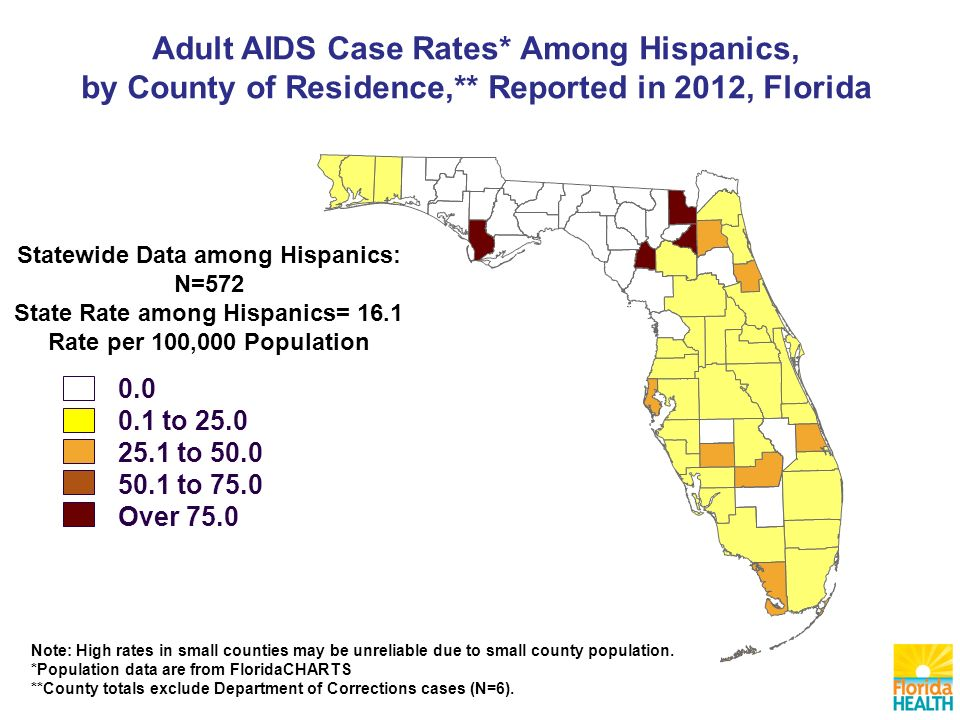 to to to 75.0 Over 75.0 Adult AIDS Case Rates* Among Hispanics, by County of Residence,** Reported in 2012, Florida Statewide Data among Hispanics: N=572 State Rate among Hispanics= 16.1 Rate per 100,000 Population Note: High rates in small counties may be unreliable due to small county population.