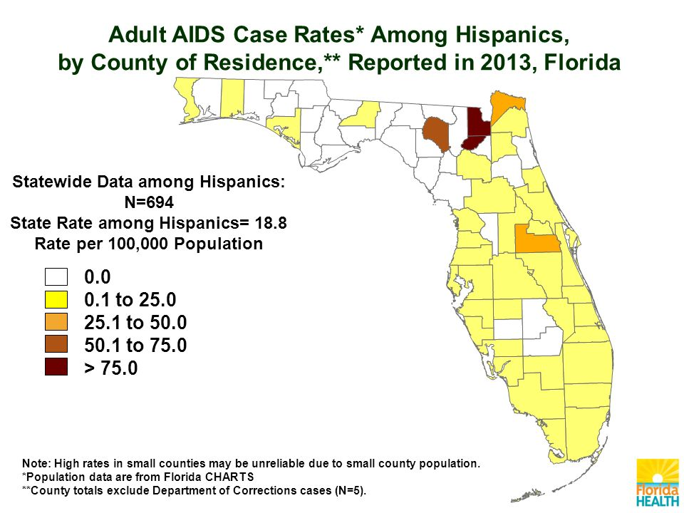 to to to 75.0 > 75.0 Adult AIDS Case Rates* Among Hispanics, by County of Residence,** Reported in 2013, Florida Statewide Data among Hispanics: N=694 State Rate among Hispanics= 18.8 Rate per 100,000 Population Note: High rates in small counties may be unreliable due to small county population.