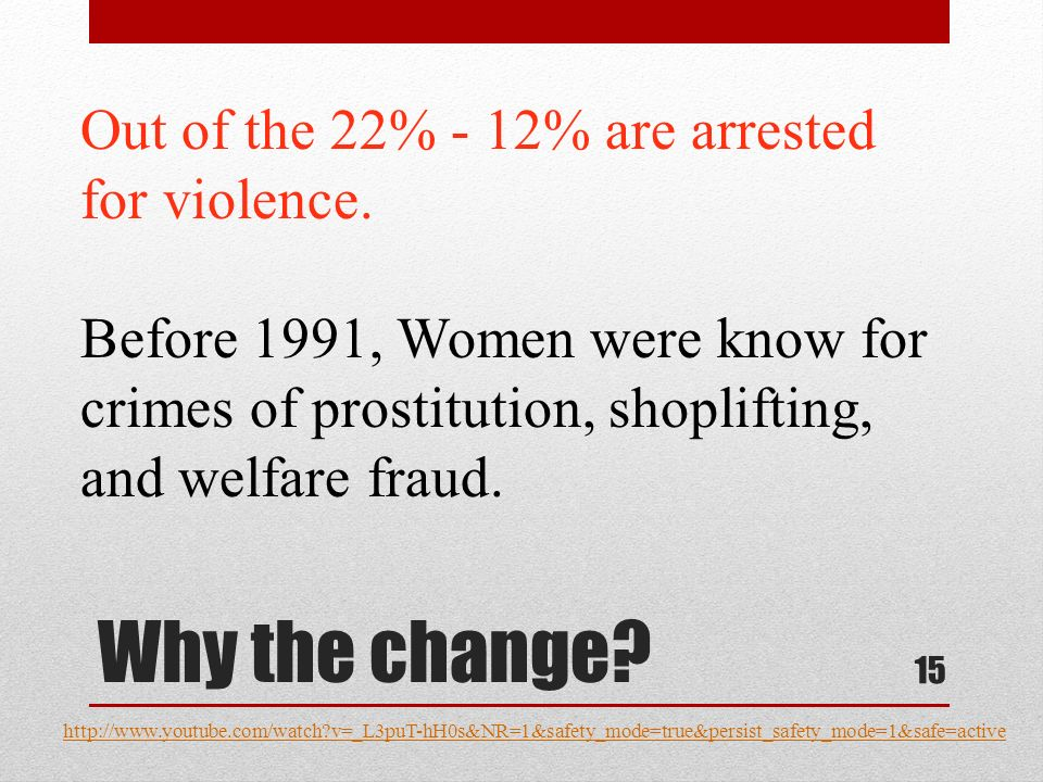 Why the change. 15 Out of the 22% - 12% are arrested for violence.