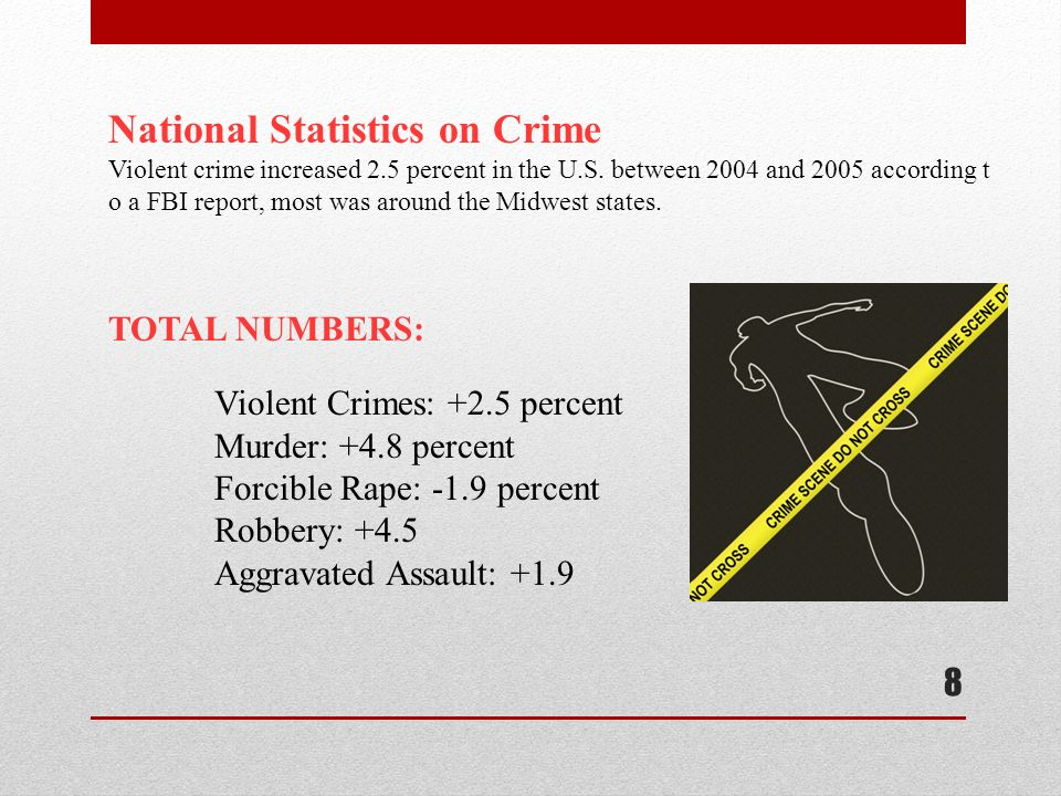 8 National Statistics on Crime Violent crime increased 2.5 percent in the U.S.