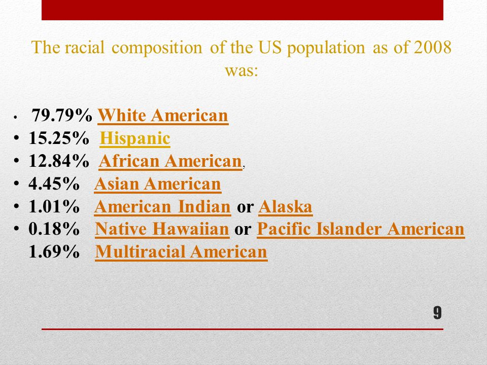 9 The racial composition of the US population as of 2008 was: 79.79% White AmericanWhite American 15.25% Hispanic 12.84% African American,African American 4.45% Asian AmericanAsian American 1.01% American Indian or AlaskaAmerican IndianAlaska 0.18% Native Hawaiian or Pacific Islander American 1.69% Multiracial AmericanNative HawaiianPacific Islander AmericanMultiracial American