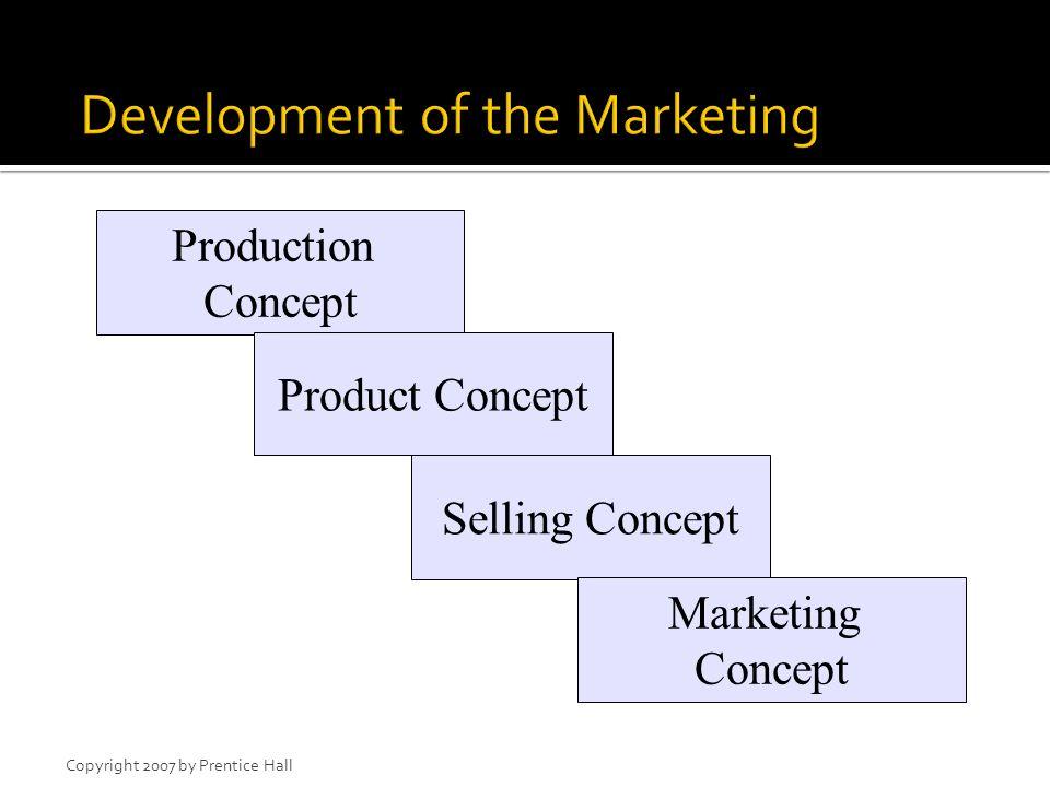 describing product concept production concept selling