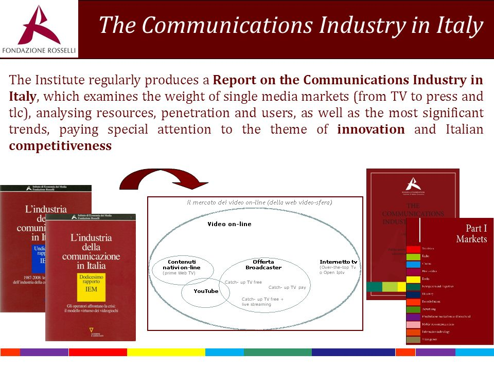 The Communications Industry in Italy The Institute regularly produces a Report on the Communications Industry in Italy, which examines the weight of single media markets (from TV to press and tlc), analysing resources, penetration and users, as well as the most significant trends, paying special attention to the theme of innovation and Italian competitiveness