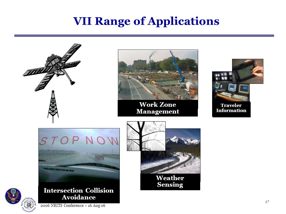 2006 NRITS Conference – 16 Aug Work Zone Management Weather Sensing Intersection Collision Avoidance VII Range of Applications Traveler Information Traveler Information