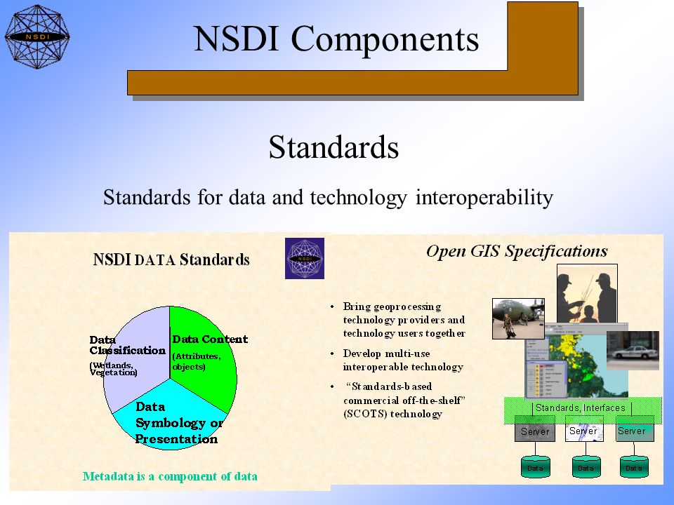 NSDI Components Standards Standards for data and technology interoperability