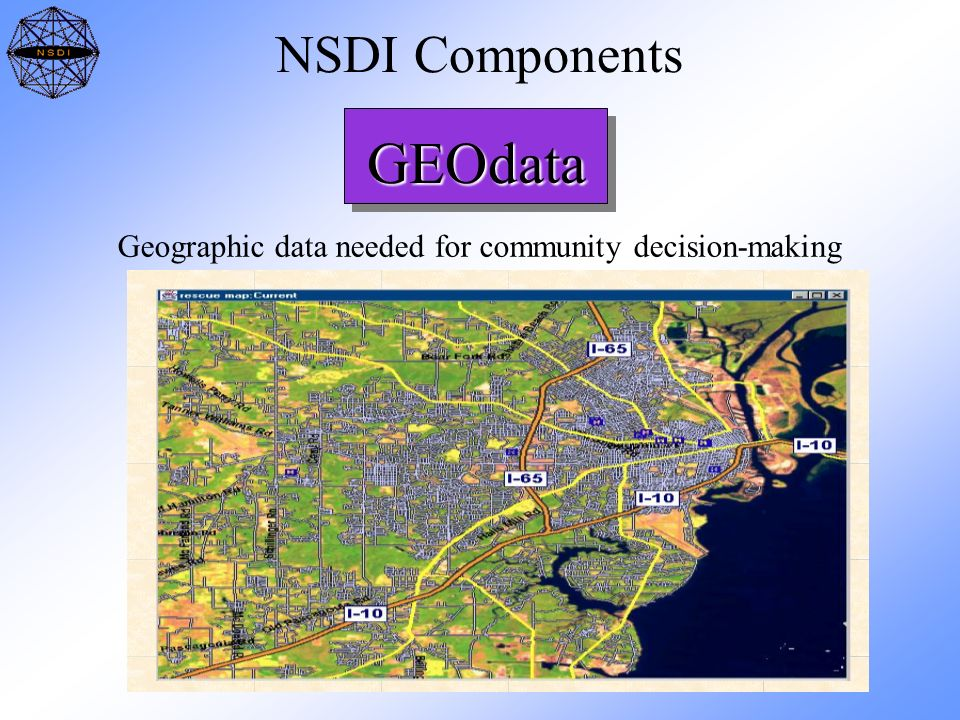 NSDI Components GEOdata Geographic data needed for community decision-making