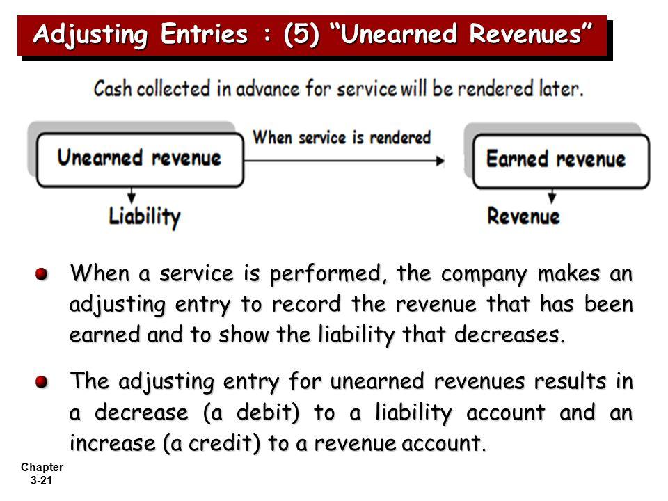 Cash advance standard chartered sg photo 4