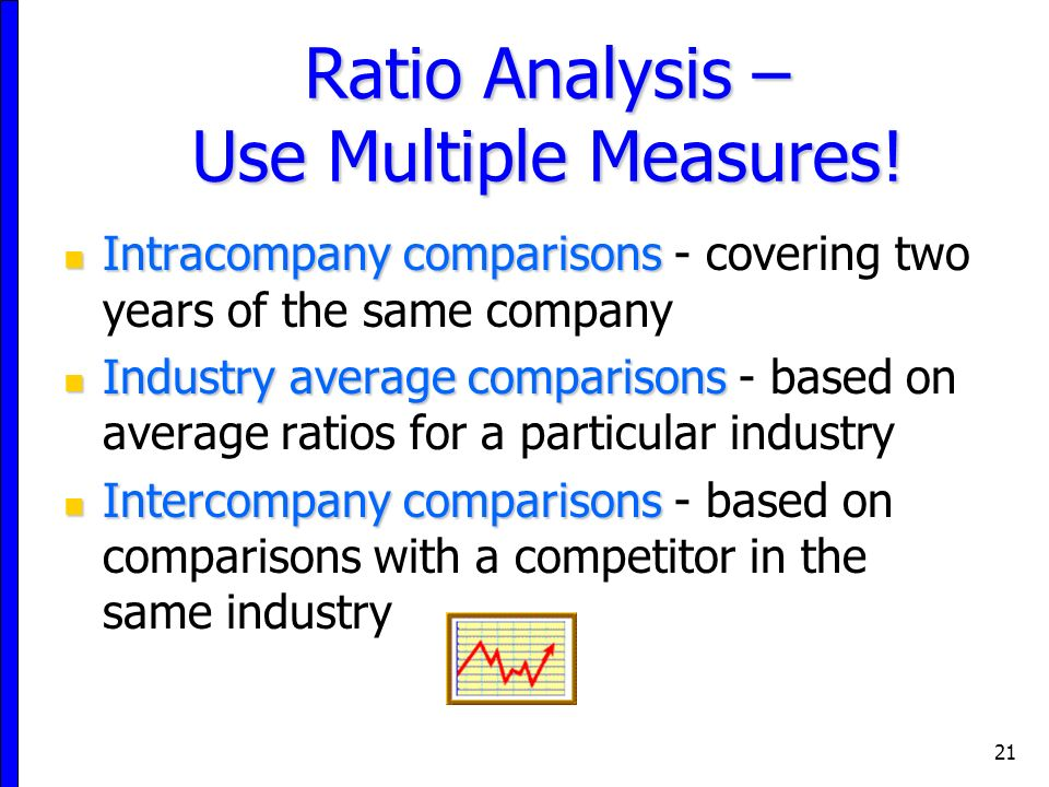 21 Ratio Analysis – Use Multiple Measures.