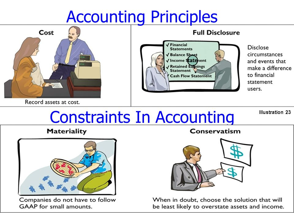Accounting Principles Constraints In Accounting Illustration 23