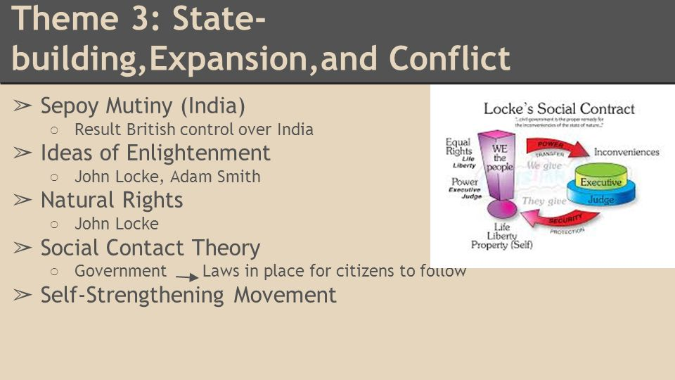 Theme 3: State- building,Expansion,and Conflict ➢ Sepoy Mutiny (India) ○ Result British control over India ➢ Ideas of Enlightenment ○ John Locke, Adam Smith ➢ Natural Rights ○ John Locke ➢ Social Contact Theory ○ Government Laws in place for citizens to follow ➢ Self-Strengthening Movement
