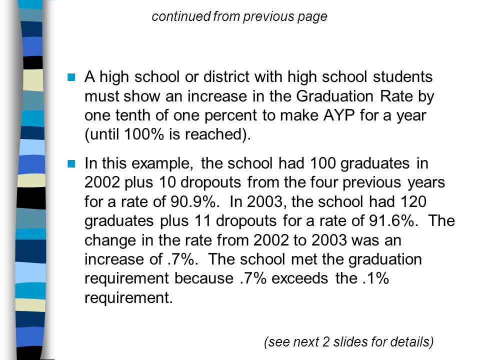 A high school or district with high school students must show an increase in the Graduation Rate by one tenth of one percent to make AYP for a year (until 100% is reached).