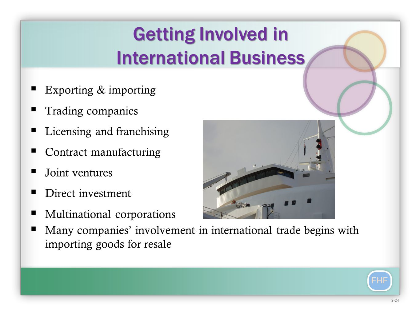 modes of entering international business Licensing an international entry mode involving the granting of permission by the licenser to the licensee to use intellectual property rights, such as trademarks, patents, or technology, under defined conditions and franchising are two specialized modes of entry that are discussed in more detail in chapter 9 exporting, importing, and global.