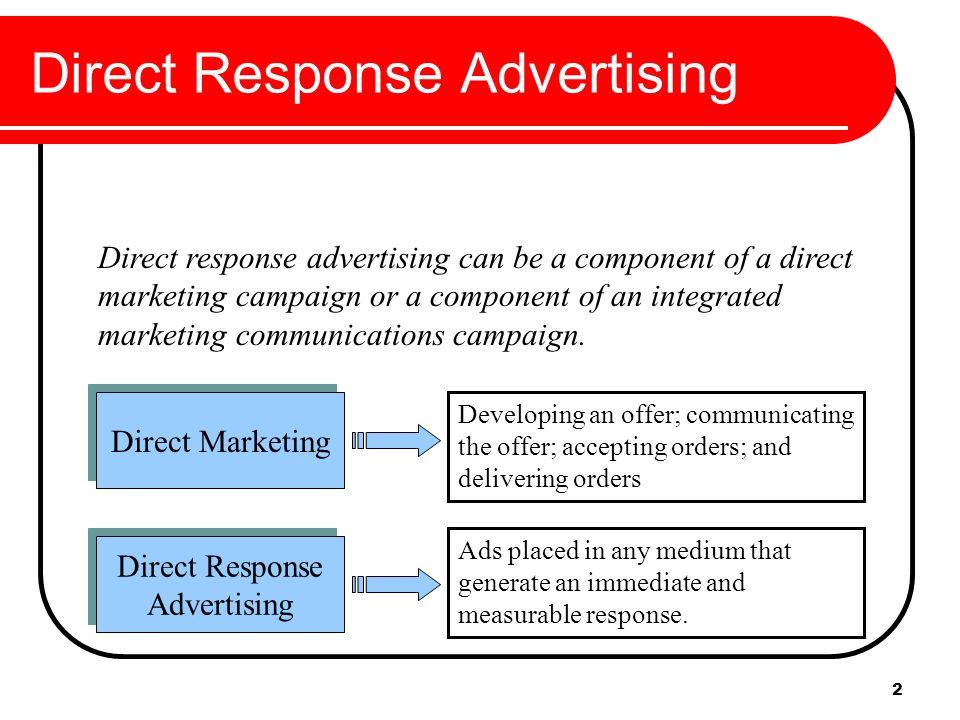 Direct Response Marketing Viagra