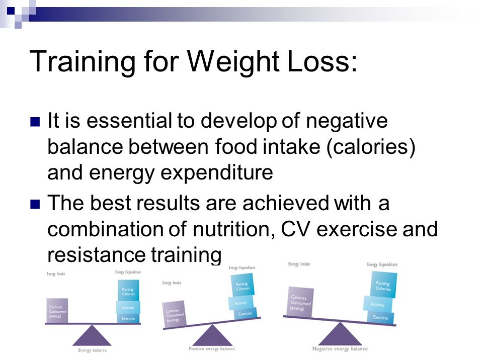 Training for Weight Loss: It is essential to develop of negative balance between food intake (calories) and energy expenditure The best results are achieved with a combination of nutrition, CV exercise and resistance training