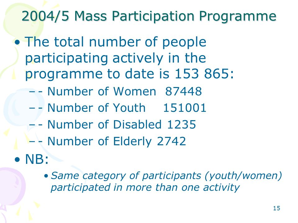 /5 Mass Participation Programme The total number of people participating actively in the programme to date is : –- Number of Women –- Number of Youth –- Number of Disabled 1235 –- Number of Elderly 2742 NB: Same category of participants (youth/women) participated in more than one activity