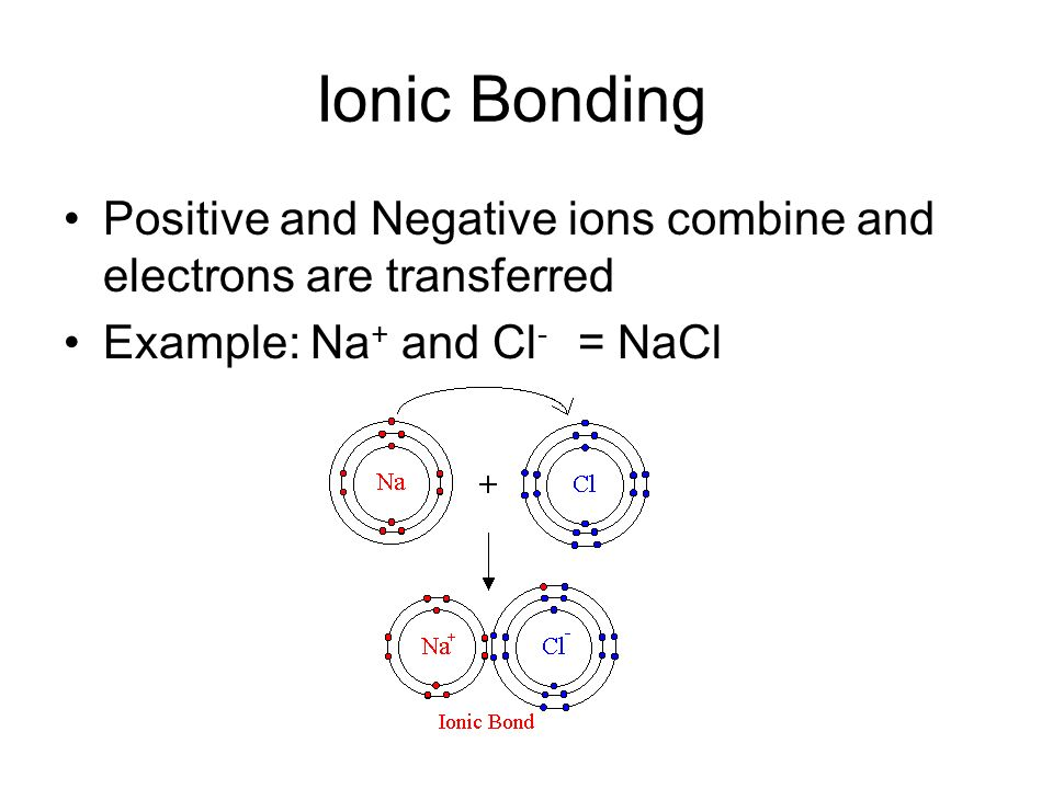 How Atoms Combine When at least two atoms are combined a molecule is formed There are two ways in which atoms combine to form molecules and compounds