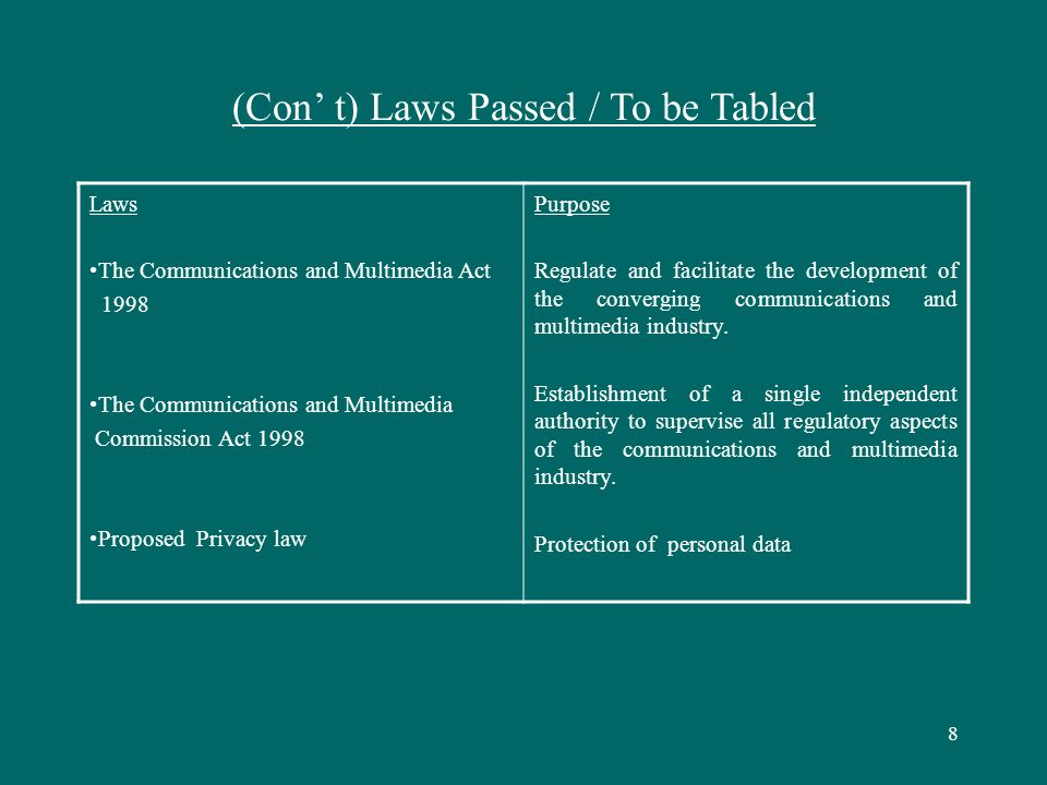 8 (Con' t) Laws Passed / To be Tabled Laws The Communications and Multimedia Act 1998 The Communications and Multimedia Commission Act 1998 Proposed Privacy law Purpose Regulate and facilitate the development of the converging communications and multimedia industry.