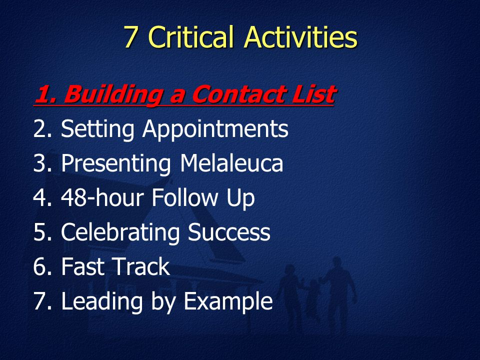 Your Contact List Your most valuable resource! Mike Crosby Executive ...