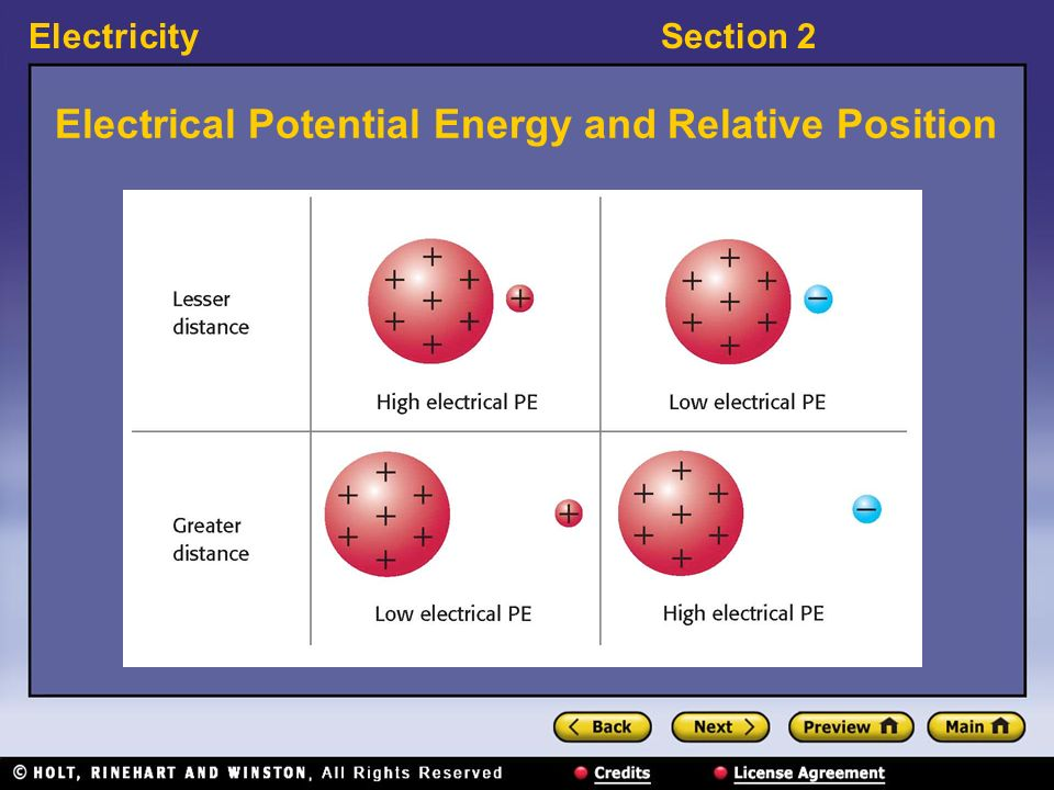 ElectricitySection 2 Electrical Potential Energy and Relative Position