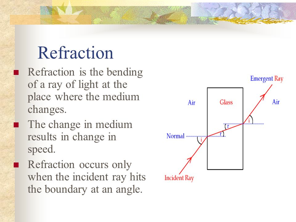 Refraction Refraction is the bending of a ray of light at the place where the medium changes.