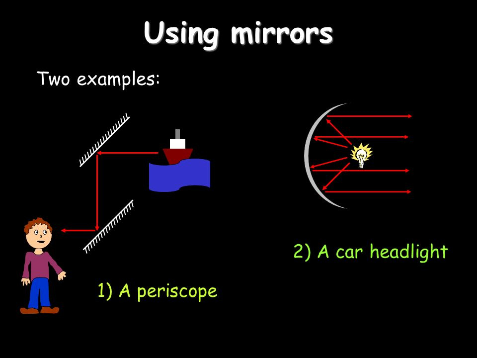 Using mirrors Two examples: 1) A periscope 2) A car headlight