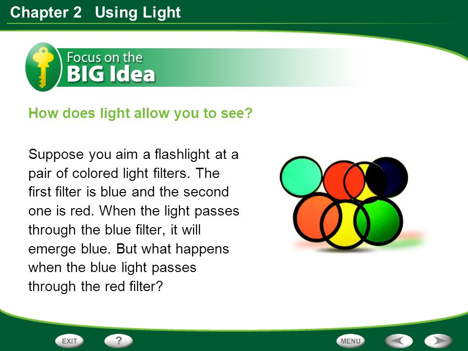 x Chapter 2 Using Light Suppose you aim a flashlight at a pair of colored light filters.