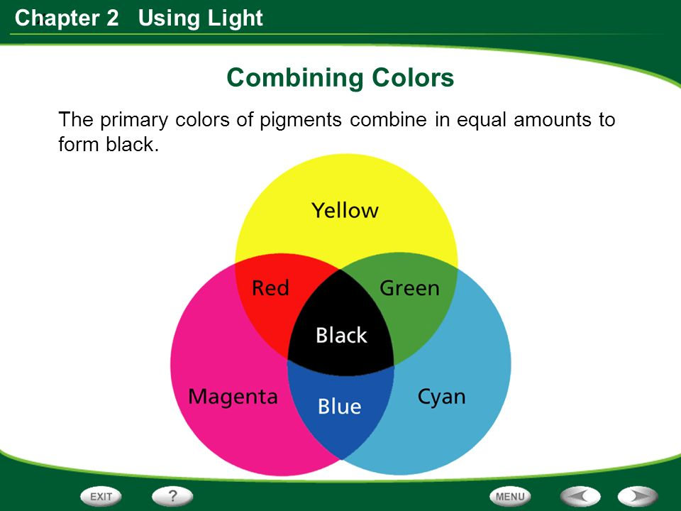 x Chapter 2 Using Light Combining Colors The primary colors of pigments combine in equal amounts to form black.