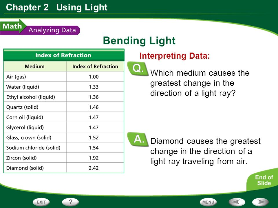 x Chapter 2 Using Light Bending Light Diamond causes the greatest change in the direction of a light ray traveling from air.