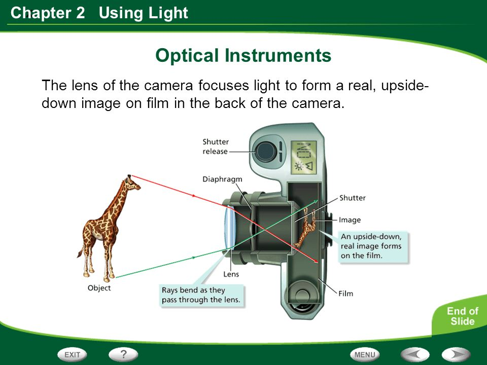 x Chapter 2 Using Light Optical Instruments The lens of the camera focuses light to form a real, upside- down image on film in the back of the camera.