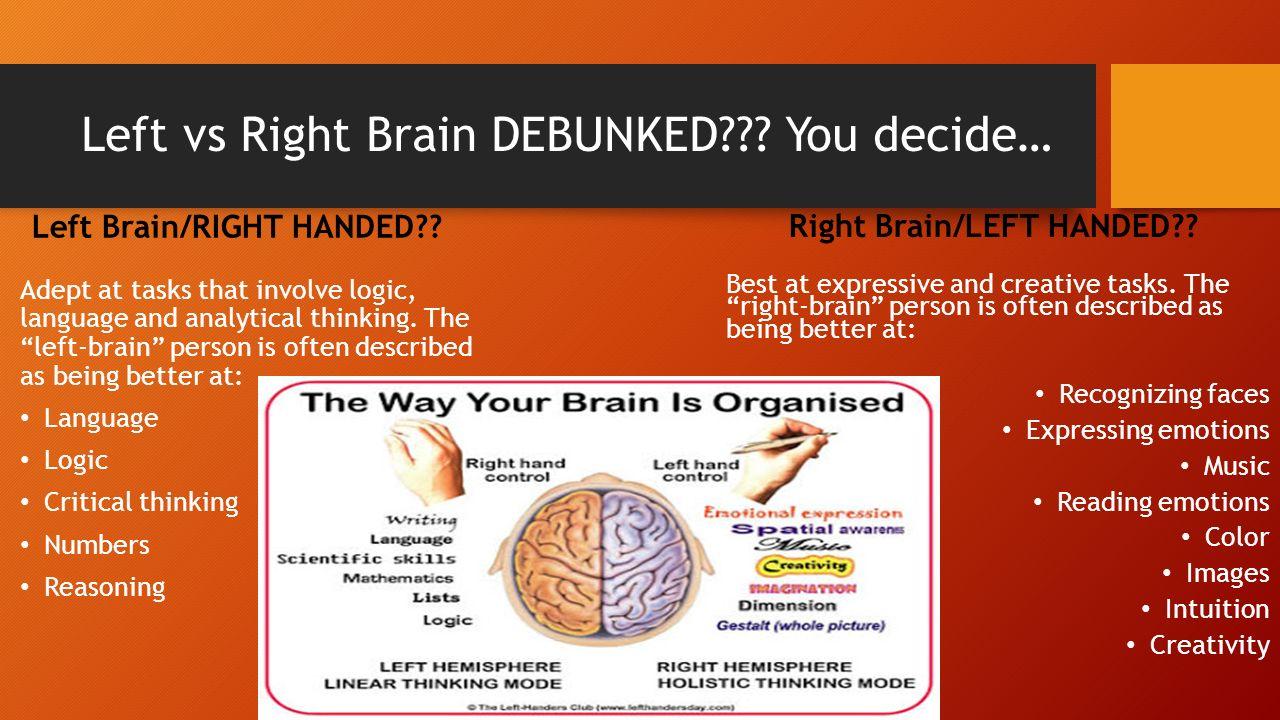 the brain psychology unit 3