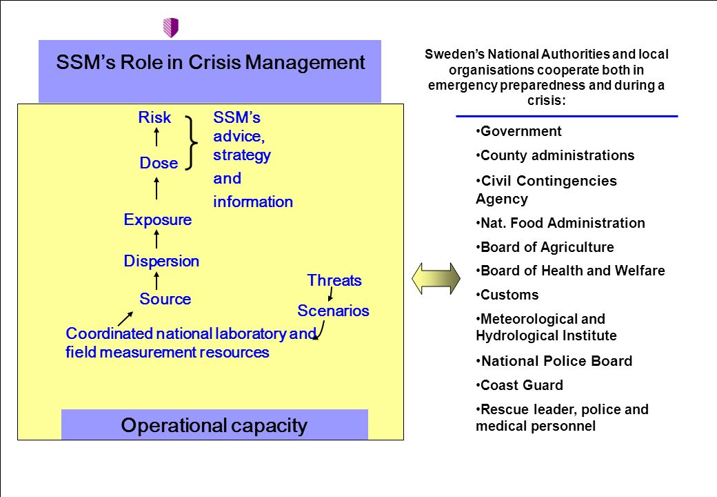 Government County administrations Civil Contingencies Agency Nat.