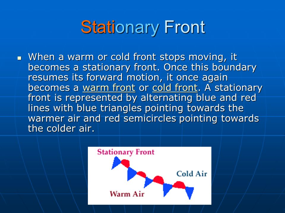 Stationary Front When a warm or cold front stops moving, it becomes a stationary front.