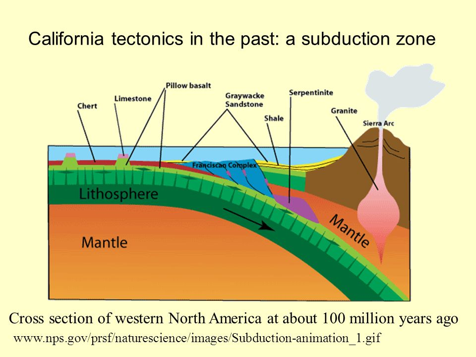 slide_9 1 california rock stories linking tectonics to rock formation 2