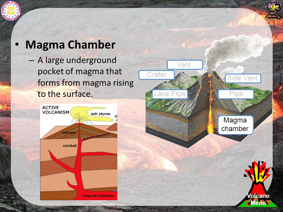 Magma Chamber – A large underground pocket of magma that forms from magma rising to the surface.