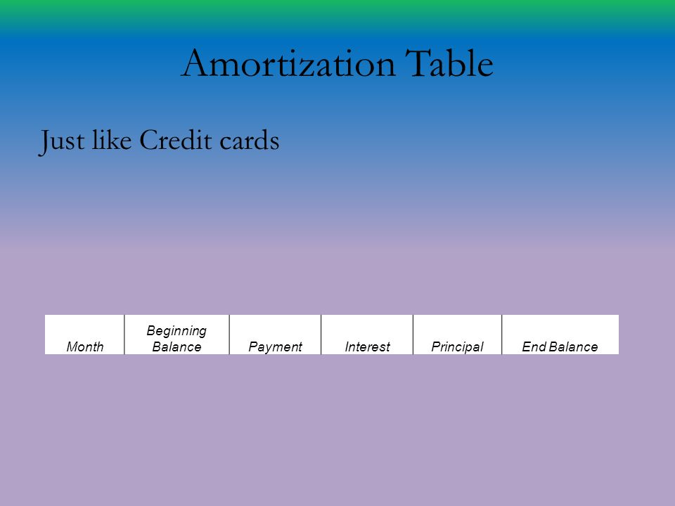 amortization schedule for credit cards
