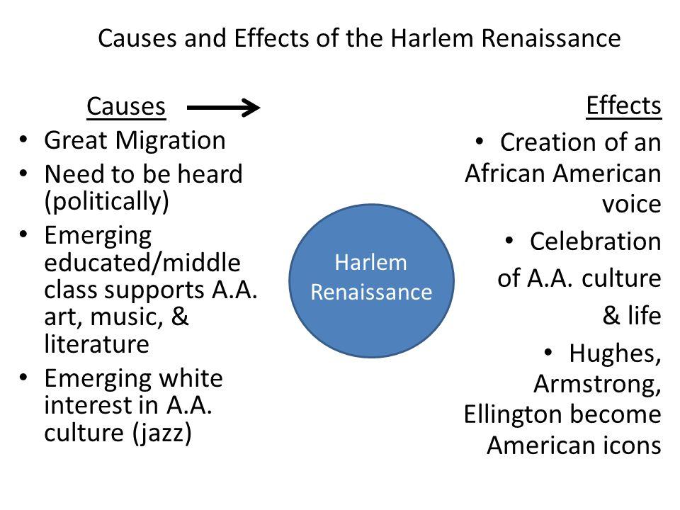 Harlem Renaissance Worksheet - Worksheets