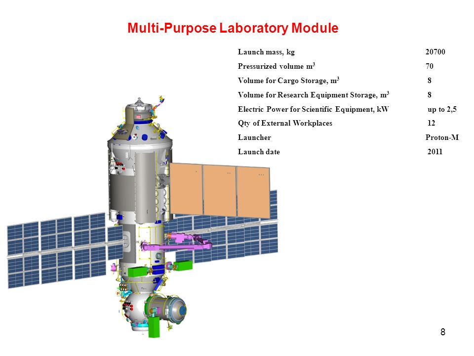 8 Multi-Purpose Laboratory Module Launch mass, kg Pressurized volume m 3 70 Volume for Cargo Storage, m 3 8 Volume for Research Equipment Storage, m 3 8 Electric Power for Scientific Equipment, kWup to 2,5 Qty of External Workplaces 12 Launcher Proton-M Launch date2011