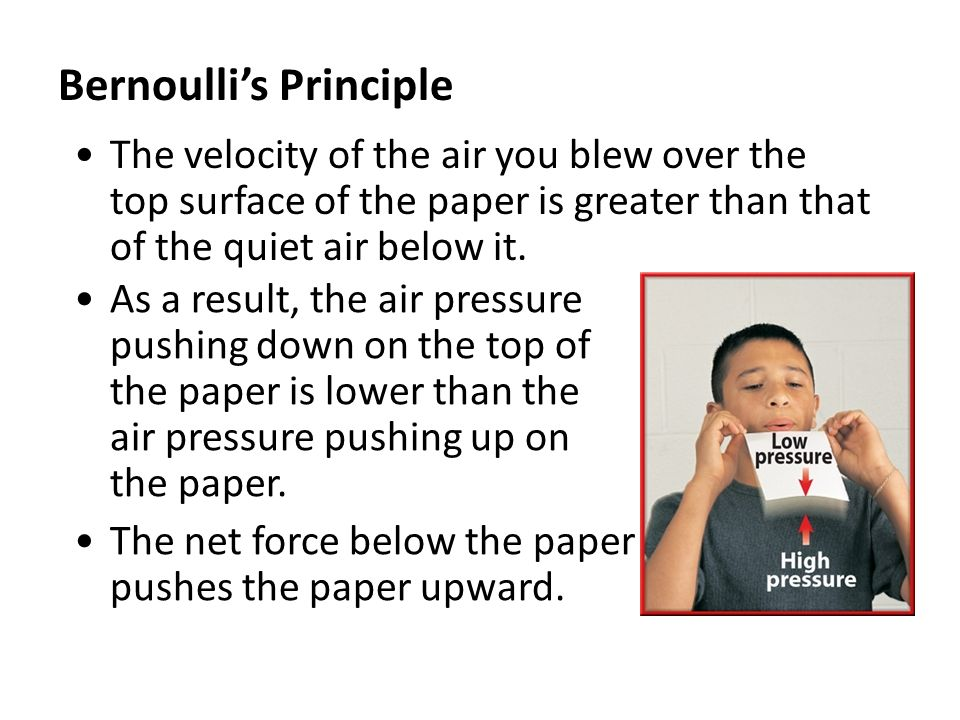 Bernoulli's Principle The velocity of the air you blew over the top surface of the paper is greater than that of the quiet air below it.