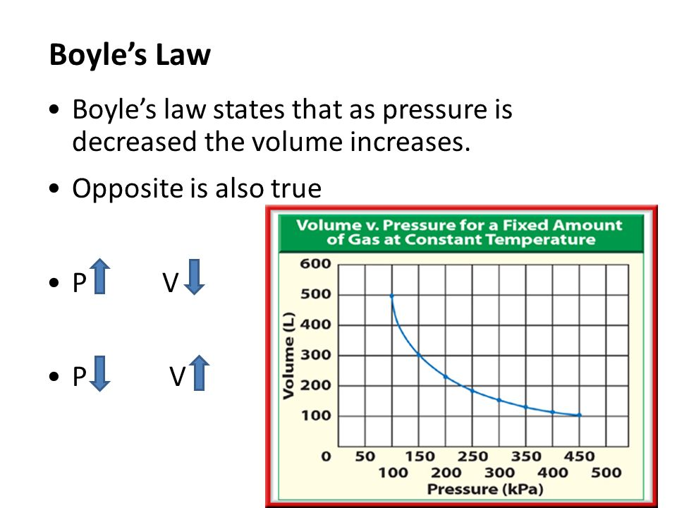 Boyle's Law Boyle's law states that as pressure is decreased the volume increases.