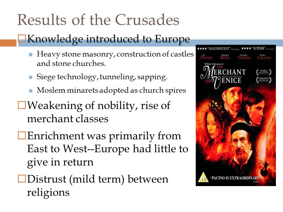 Results of the Crusades  Fatal weakening of Byzantine Empire after Constantinople sacked  Vast increase in cultural horizons for many Europeans.