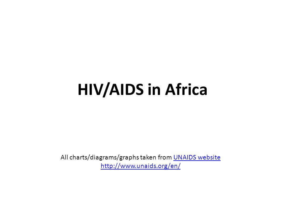 HIV/AIDS in Africa All charts/diagrams/graphs taken from UNAIDS websiteUNAIDS website