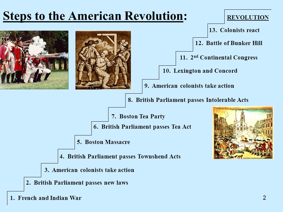 the american revolution 2 essay American revolution essaysthe statement that the american revolution was more of an accelerated evolution rather than a revolution is incorrect the definition of evolution states that it is a process of growth and change.