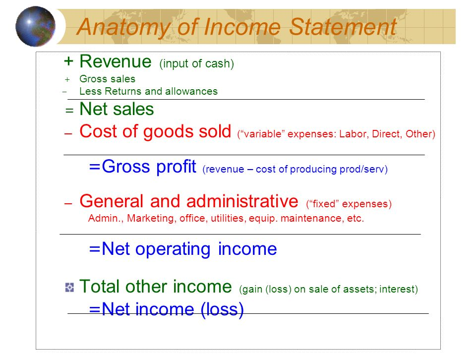 Anatomy of Income Statement + Revenue (input of cash) + Gross sales ̶ Less Returns and allowances = Net sales – Cost of goods sold ( variable expenses: Labor, Direct, Other) = Gross profit (revenue – cost of producing prod/serv) – General and administrative ( fixed expenses) Admin., Marketing, office, utilities, equip.