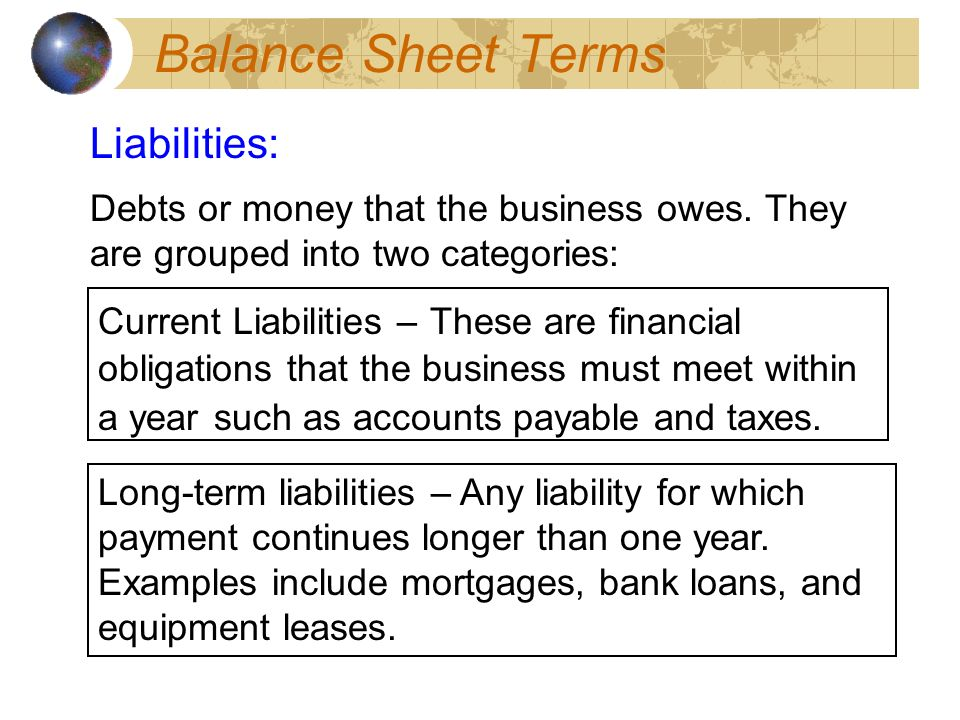 Balance Sheet Terms Liabilities: Debts or money that the business owes.