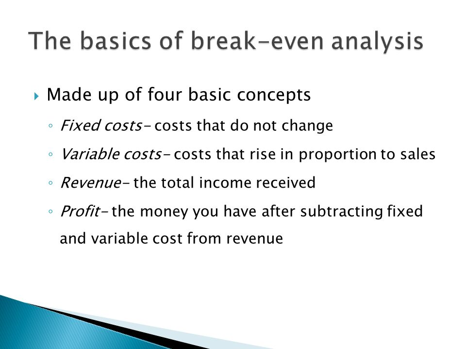how to do a breakeven analysis