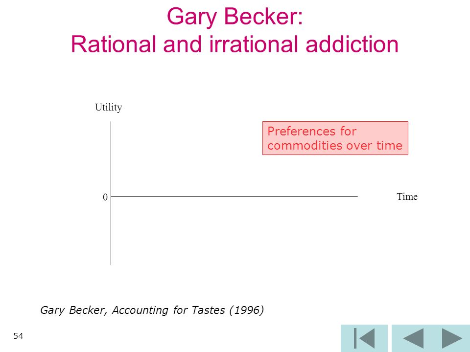 54 Gary Becker: Rational and irrational addiction Utility 0 Time Gary Becker, Accounting for Tastes (1996) Preferences for commodities over time