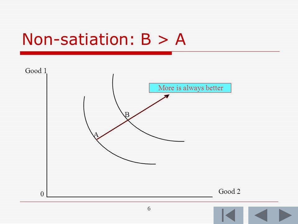 6 A B Good 1 More is always better 0 Good 2 Non-satiation: B > A