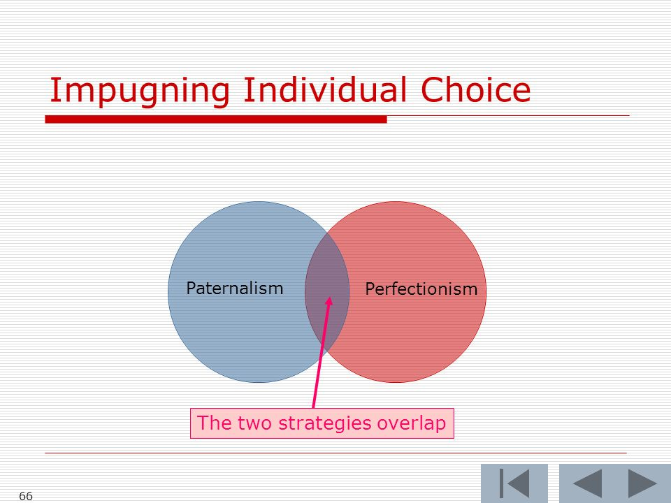 66 Perfectionism Paternalism Impugning Individual Choice The two strategies overlap
