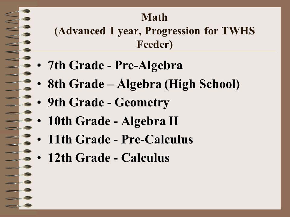 homework help 7th grade pre algebra